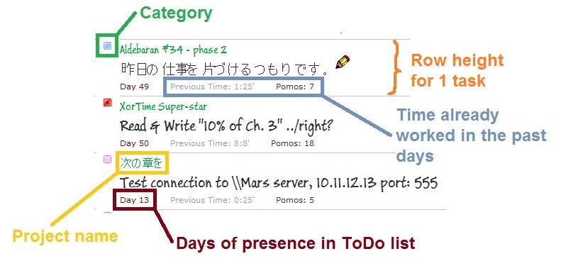ToDo list tasks and infos